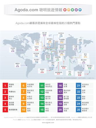 全球最棒住宿 花蓮美景奪亞洲第三