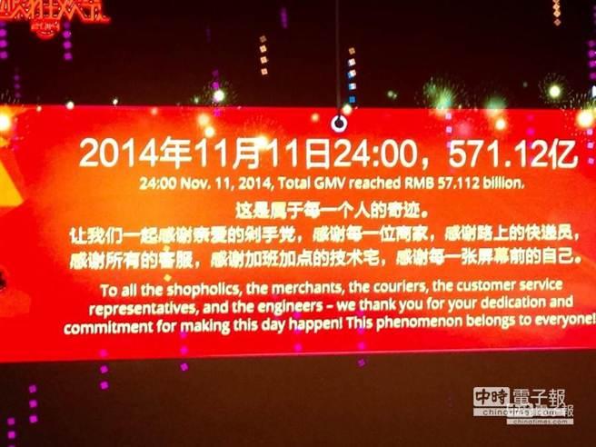 雙11購物節結束,銷售金額達571億人幣。(中新社)