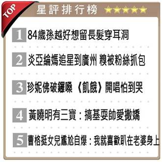 晚間最夯星評新聞-2014.11.14