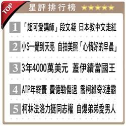 晚間最夯星評新聞-2014.11.17