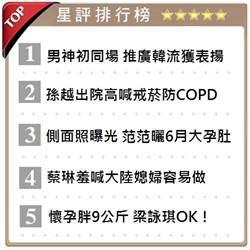 晚間最夯星評新聞-2014.11.19