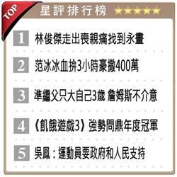 晚間最夯星評新聞-2014.11.20