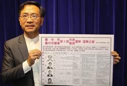 林佳龍政見13字消失 選委會:依法有據