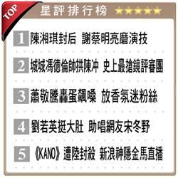 晚間最夯星評新聞-2014.11.23