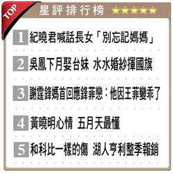 晚間最夯星評新聞-2014.11.25