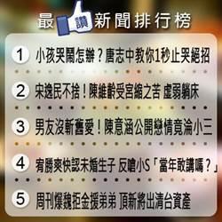 夜線最讚新聞-2014.11.26