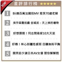 晚間最夯星評新聞-2014.11.28