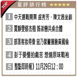 晚間最夯星評新聞-2014.11.29