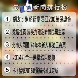 夜線最讚新聞-2014.11.30