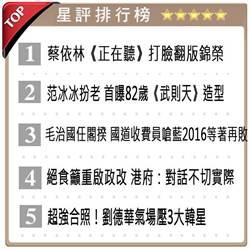 晚間最夯星評新聞-2014.12.04