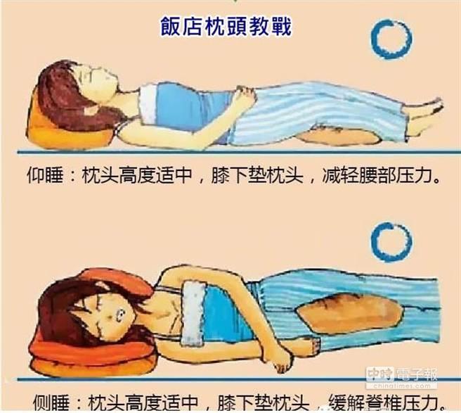 利用飯店的多個枕頭,可調整更健康的睡姿。(圖/摘自人民日報微博)