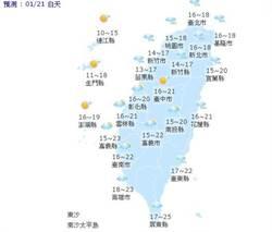 【天氣小幫手】國曆一月二十一日