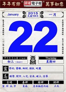 《農民曆小幫手》國曆一月二十二日