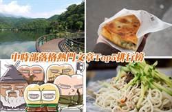 2015.01.21中時部落格熱門文章Top5排行榜