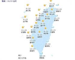 【天氣小幫手】國曆一月二十三日