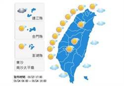 【明日天氣預報】2015年1月24日白天氣象觀測