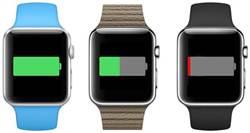 必看!Apple Watch電量測試數據大公開!