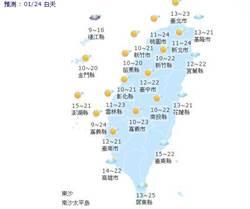 【天氣小幫手】國曆一月二十四日