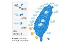 【明日天氣預報】2015年1月25日白天氣象觀測