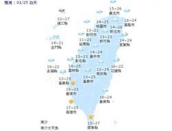 【天氣小幫手】國曆一月二十五日