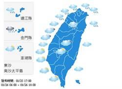 【明日天氣預報】2015年1月26日白天氣象觀測