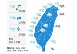 【明日天氣預報】2015年1月27日白天氣象觀測