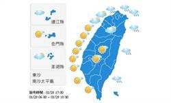 【明日天氣預報】2015年1月29日白天氣象觀測