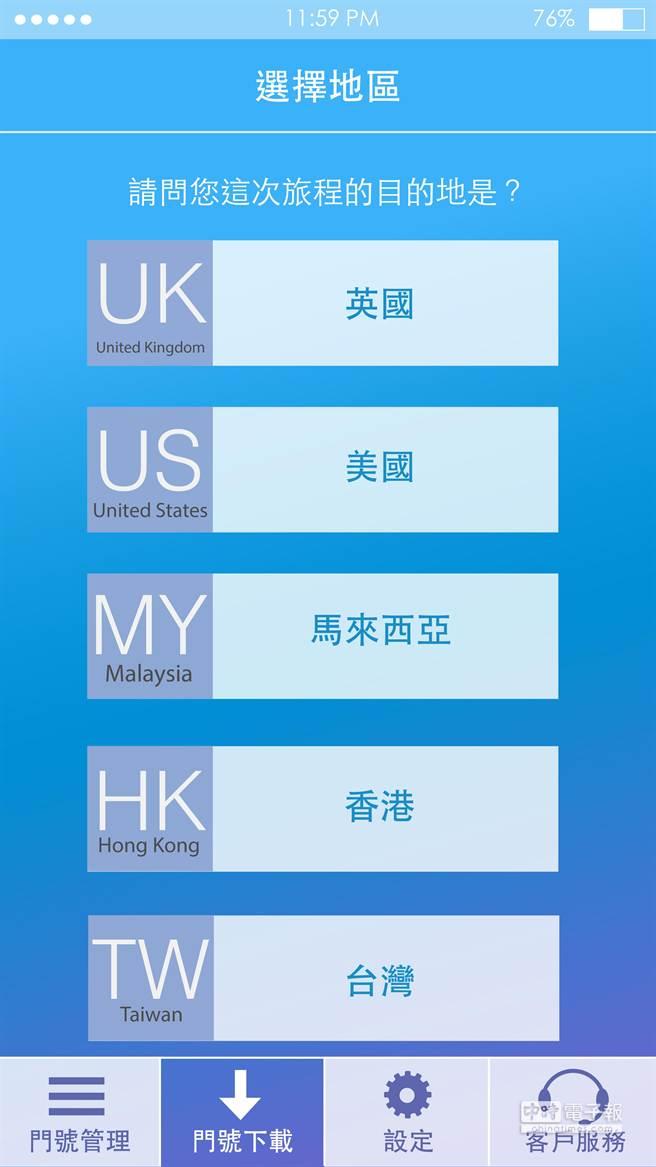 台灣成為繼香港、日本、南韓、英國、美國、馬來西亞之後,最新加入slimduet® app門號下載的國家。(太思科技提供)