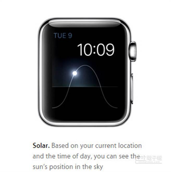 Apple Watch太陽錶盤讓你查看太陽位置。 (圖/PhonaArena)
