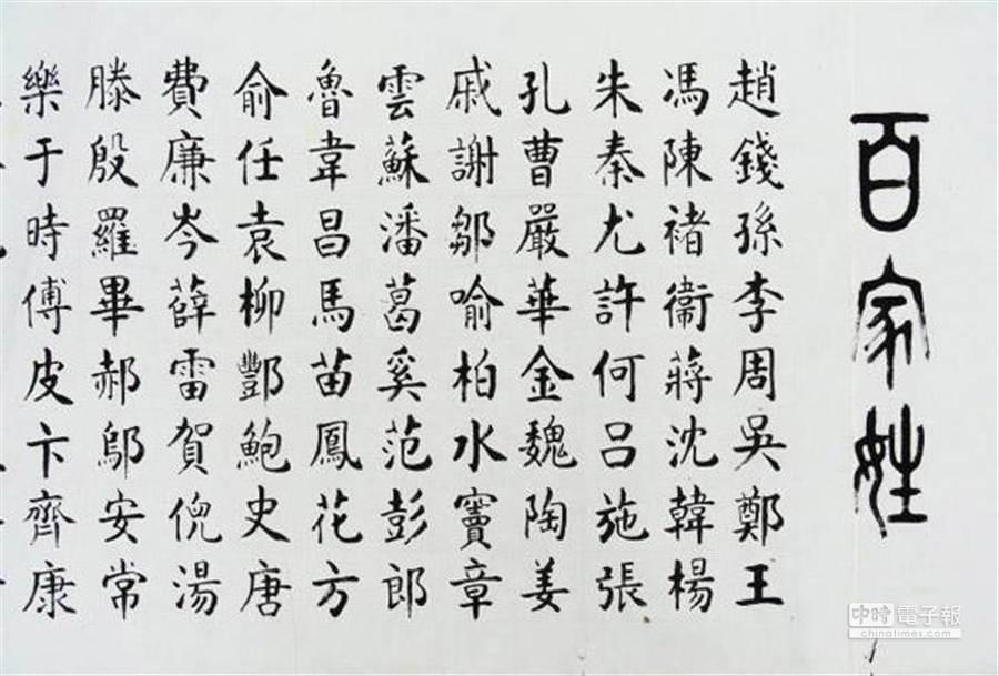 中国姓氏人口排行榜_中国姓氏大洗牌 前五大姓共4亿人 - 两岸 - 中时电子报