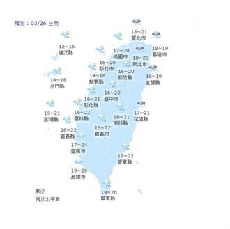 【天氣小幫手】國曆三月二十六日