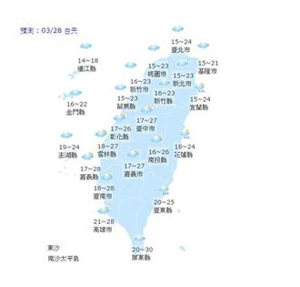 【天氣小幫手】國曆三月二十八日