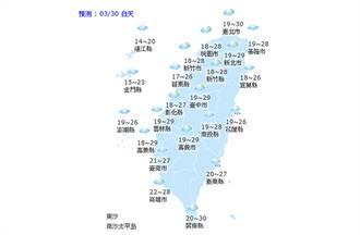 【天氣小幫手】國曆三月三十日