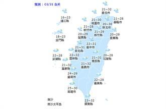 【天氣小幫手】國曆三月三十一日