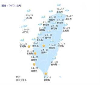 【天氣小幫手】國曆四月一日