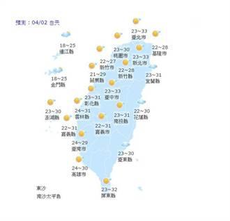 【天氣小幫手】國曆四月二日