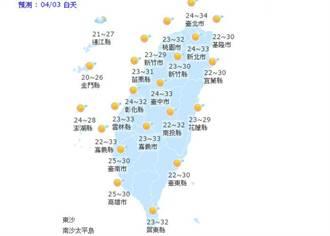 【天氣小幫手】國曆四月三日