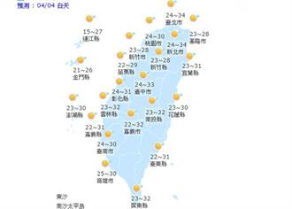 【天氣小幫手】國曆四月四日