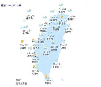 【天氣小幫手】國曆四月五日