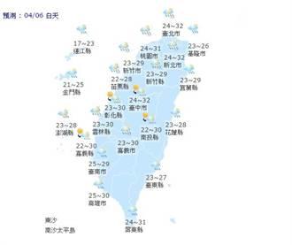 【天氣小幫手】國曆四月六日