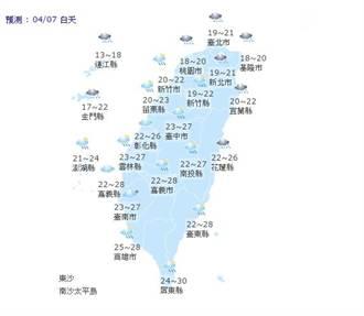 【天氣小幫手】國曆四月七日