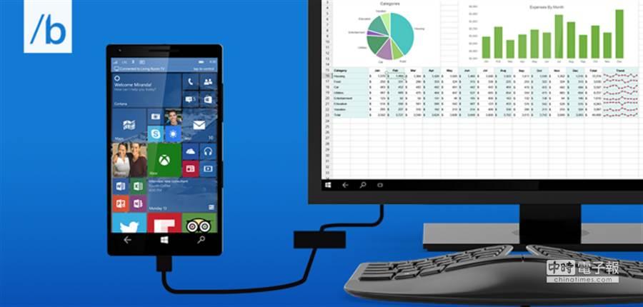 微軟在2015開發者大會中展現了手機端的Continuum功能,可讓手機化身PC。(取自TechCrunch)