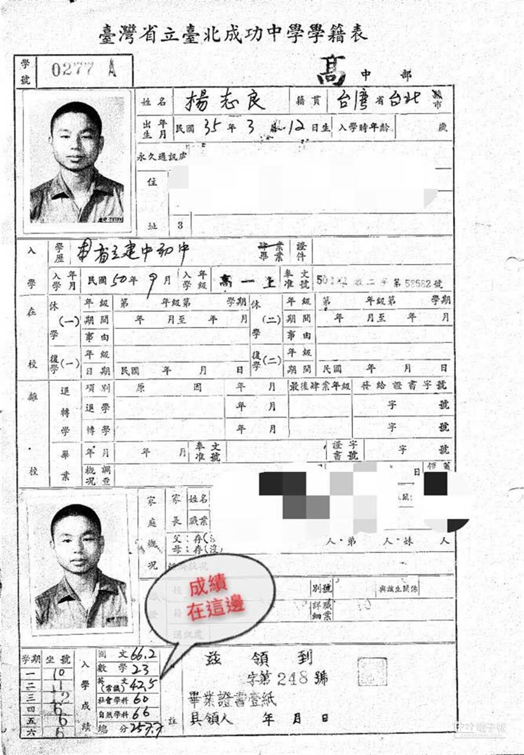 楊志良高中入學成績單數學23分、英文42.5分,都不及格。社會、自然勉強及格,國文也只有66.2分。(翻攝自楊志良臉書)