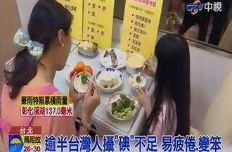逾半台灣人攝「碘」不足 易疲倦、變笨