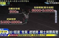 測速相機超速玩自拍 騎士挨罰10100元