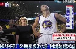 NBA柯神!64顆季後3分球 柯瑞超越米勒