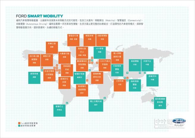 於上海舉行的首屆CES Asia中,福特汽車近距離向亞洲消費者展示未來移動之願景與模式,以「Smart Mobility智慧移動藍圖」重新檢視當下全球大城市面臨的交通問題,提出更加合適的移動解決方案。(圖/福特)