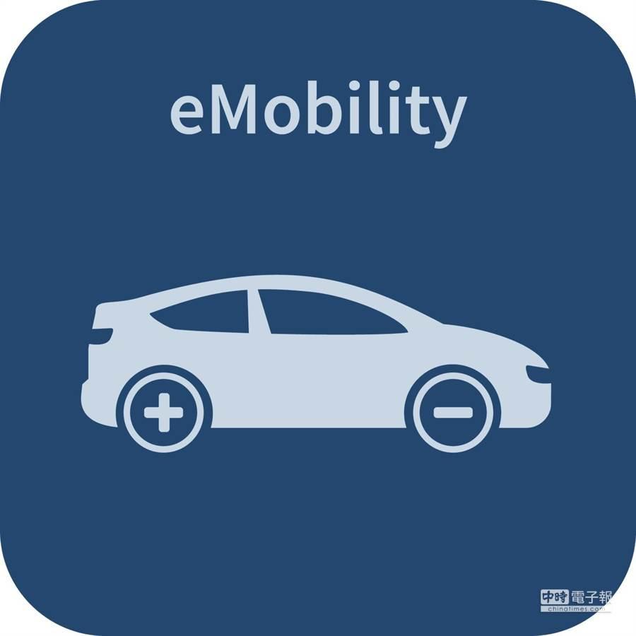 英飛凌藉由3Ccar、OSEM-EV、SilverStream等三項計劃的研究成果,將使電動車的電氣系統尺寸縮小約20%(圖/業者提供、文/涂志豪)