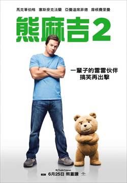 《熊麻吉2》電影贈獎名單公布