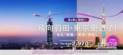 樂桃飛羽田紅眼班機開賣 挑戰東京1日生活圈